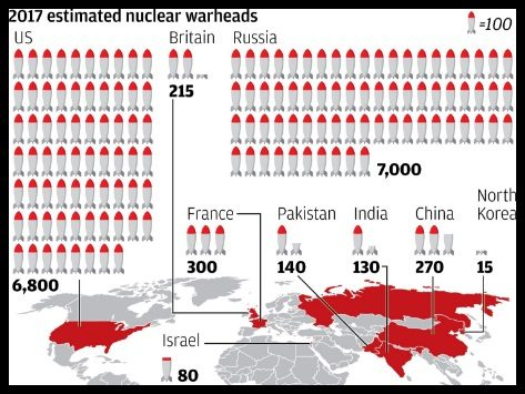 La Repubblica Popolare Cinese ha bisogno d'un arsenale nucleare adeguato al suo status di superpotenza!