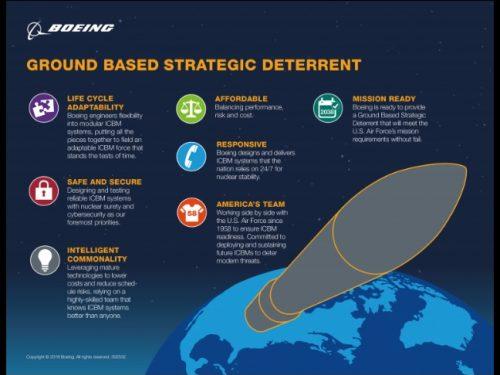 """Minuteman III il missile """"con le extension"""" e il suo possibile(?) sostituto!"""